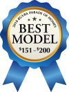 2018-Best-Model-151-200 (Villanueva) - 10903 N. 29 Ln, McAllen)